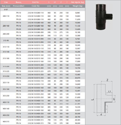 PE-uclu-kecid4321.png